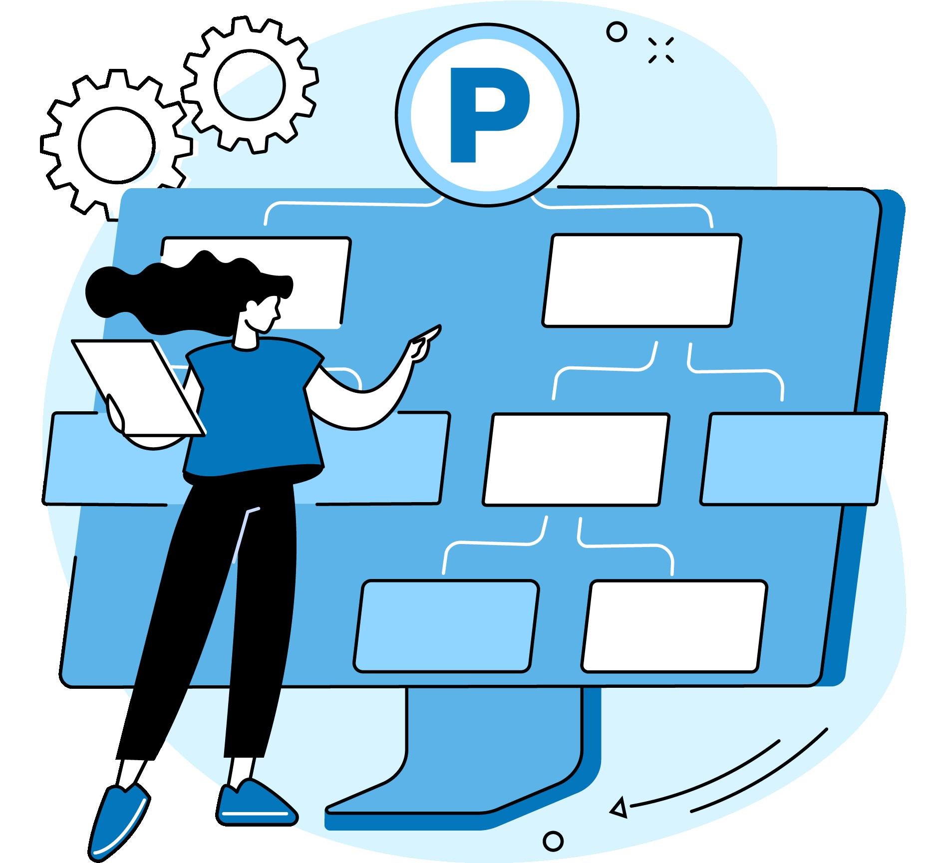 control usage corporate accounts parkmate